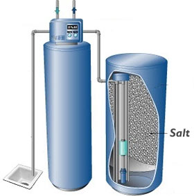 salt-based-water-softener-image